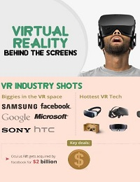[INFOGRAPHIC] VIRTUAL REALITY : BEHIND THE SCREENS