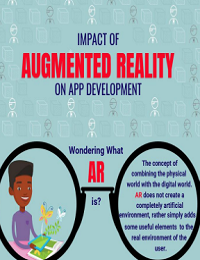 THE IMPACT OF AUGMENTED REALITY ON MOBILE APP DEVELOPMENT