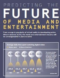 PREDICTING THE FUTURE OF MEDIA AND ENTERTAINMENT