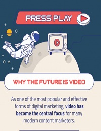 VIDEO MARKETING STATISTICS: THE FUTURE IS VIDEO