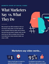 SOCIAL VIDEO TRENDS: WHAT MARKETERS SAY VS. WHAT THEY DO