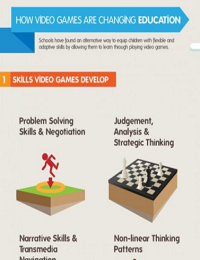 VIDEO GAMES & EDUCATION