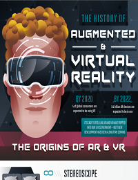 THE LONG AND STORIED HISTORY OF AR AND VR