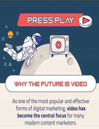 VIDEO IS EVERYWHERE — IT IS THE FUTURE OF MARKETING