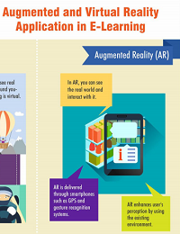 AUGMENTED AND VIRTUAL REALITY APPLICATION IN E-LEARNING