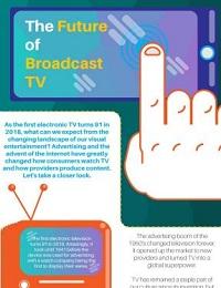 THE FUTURE OF BROADCAST TV -CORDCUTTING OR A NEW ERA
