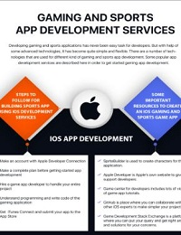 GAMING AND SPORTS APPLICATION DEVELOPMENT SERVICES [INFOGRAPHIC]