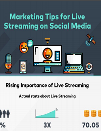 LIVE STREAMING- PROSPECTIVE FUTURE FOR SOCIAL MEDIA