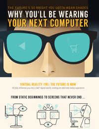 VIRTUAL REALITY AND THE FUTURE OF SOCIAL MEDIA