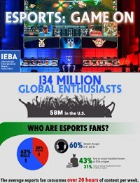 INFOGRAPHIC – ESPORTS: GAME ON