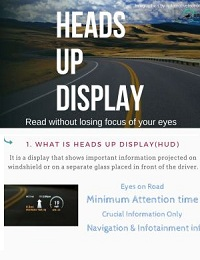 EVERYTHING ABOUT HEADS UP DISPLAY(HUD) INFOGRAPHICS