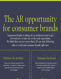 WHAT IS AUGMENTED REALITY? HOW IS AR BEING DEPLOYED FOR BRANDS?