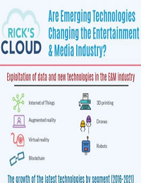 ARE EMERGING TECHNOLOGIES CHANGING THE ENTERTAINMENT & MEDIA INDUSTRY?