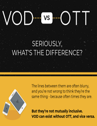 VOD VS OTT: WHAT'S THE DIFFERENCE?
