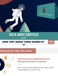 7 REASONS YOUR VIDEOS NEED SUBTITLES