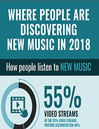 WHERE PEOPLE DISCOVER NEW MUSIC 2018