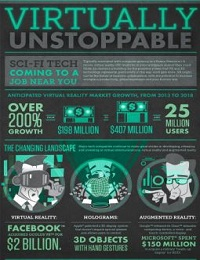 HOW VIRTUAL REALITY MIGHT CHANGE THE WAY YOU WORK (INFOGRAPHIC)