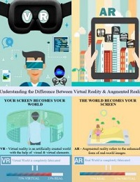AR VS VR   VIRTUAL & AUGMENTED REALITY DIFFERENCES INFOGRAPHIC