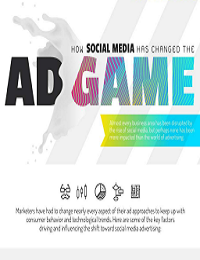 HOW SOCIAL MEDIA HAS CHANGED THE AD GAME