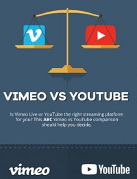 [INFOGRAPHIC] VIMEO VS YOUTUBE