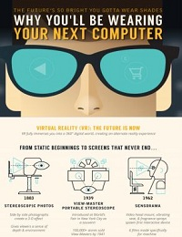 INFOGRAPHIC: THE EVOLUTION OF VIRTUAL REALITY, FROM 1883 TO 2020