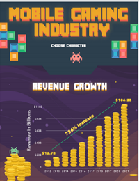 THE MOBILE GAMING INDUSTRY AT A GLANCE: TOP GROSSING GAMES, DEMOGRAPHICS, TIME SPENT ON MOBILE GAMES, MORE
