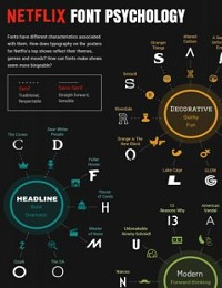 WHAT NETFLIX CAN TEACH US ABOUT FONT PSYCHOLOGY [INFOGRAPHIC]