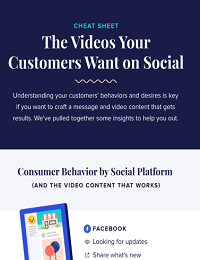 THE VIDEOS YOUR CUSTOMERS WANT TO SEE ON SOCIAL MEDIA