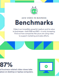 THE 2019 VIDEO IN BUSINESS BENCHMARKS
