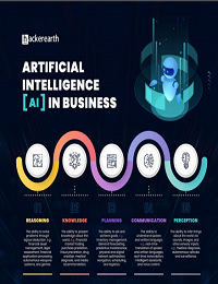 APPLICATIONS OF ARTIFICIAL INTELLIGENCE (AI) IN BUSINESS ENTERTAINMENT
