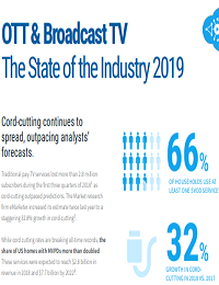 OTT & BROADCAST TV THE STATE OF THE INDUSTRY 2019