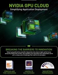 NVIDIA GPU CLOUD HPC INFOGRAPHIC