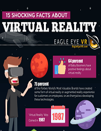15 SHOCKING FACTS ABOUT VIRTUAL REALITY