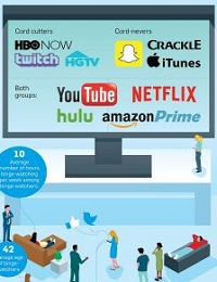 HOW STREAMING IS CHANGING TV AS WE KNOW IT