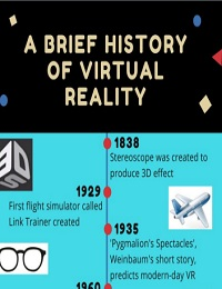 A TRYST WITH DRUPAL AND VIRTUAL REALITY