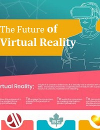 INFOGRAPHIC: THE FUTURE OF VIRTUAL REALITY
