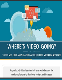 WHERE IS VIDEO MARKETING GOING IN 2019 AND BEYOND?