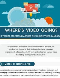 WHERE'S VIDEO GOING? 10 TRENDS TO WATCH [INFOGRAPHIC]