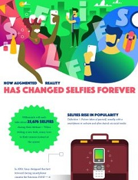 INFOGRAPHIC: HOW AUGMENTED REALITY HAS CHANGED SELFIES FOREVER