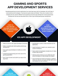 INFOGRAPHIC: GAMING AND SPORTS APP DEVELOPMENT SERVICES