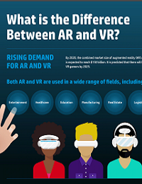 WHAT IS THE DIFFERENCE BETWEEN AR AND VR?
