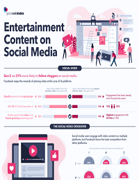 ENTERTAINMENT CONTENT ON SOCIAL MEDIA