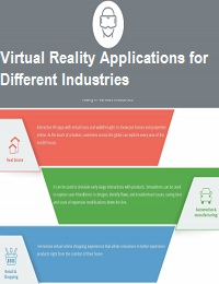 VIRTUAL REALITY APPLICATIONS FOR DIFFERENT INDUSTRIES