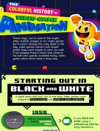 THE COLORFUL HISTORY OF VIDEO GAME ANIMATION [INFOGRAPHIC]