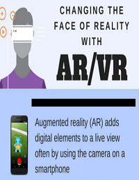 AR/VR: CHANGING THE FACE OF REALITY